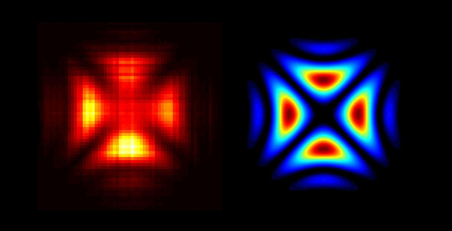The birth of quantum holography: Making holograms of single light